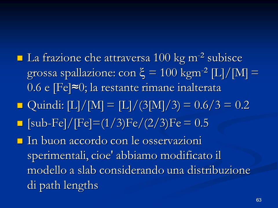 La frazione che attraversa 100 kg m-2 subisce grossa spallazione: con  = 100 kgm-2 [L]/[M] = 0.6 e [Fe]≈0; la restante rimane inalterata